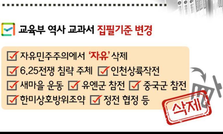 교과서 집필기준 헌법위반에 대한 이미지 검색결과